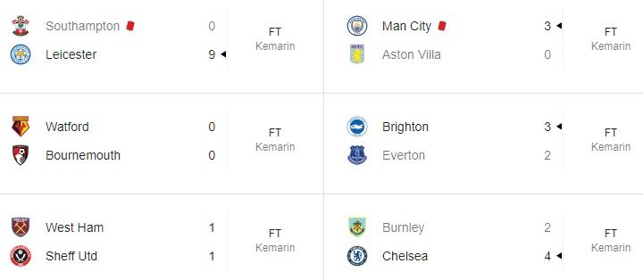 Hasil Liga Inggris 2019 Pekan 10 : Pulisic Hattrick, Chelsea Bungkam Burnley