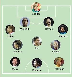 The perfect line up🔥🔥🔥🔥...#Messi #Ronaldo #Neymar.