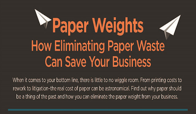 How Eliminating Paper Waste Can Save Your Business #infographic