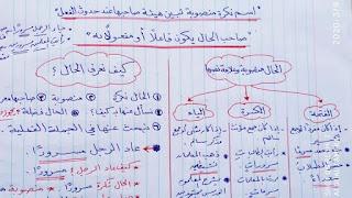 ملخصات دروس اللغة العربية للمستويات الرابع والخامس والسادس ابتدائي