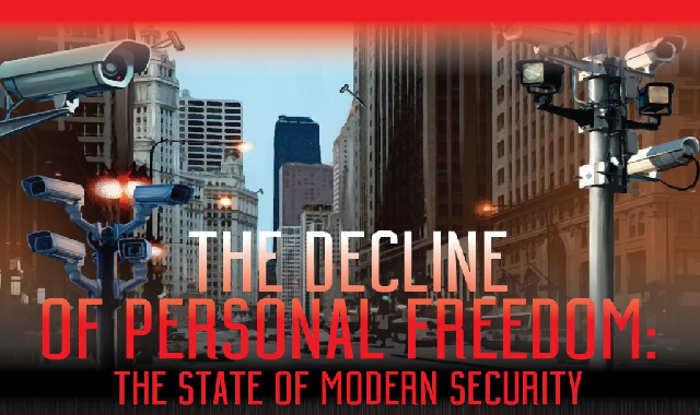 The Decline of Personal Freedom: The State of Modern Security #infographic