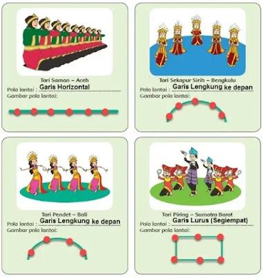 Kunci-Jawaban-Kelas-5-Tema-6-Halaman-88-89-Buku-Tematik