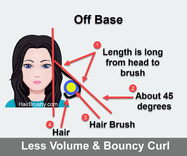 Off Base technique to add more volume to your hair