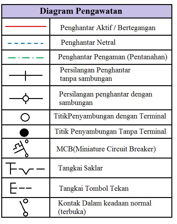 Lokasi jendela ilmu terdekat diagram lokasi diagram pengawatan diagram pengawatan ccuart Choice Image
