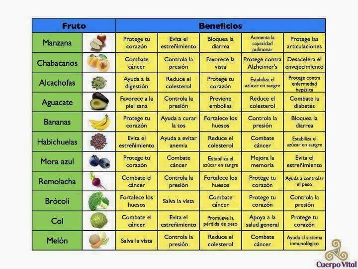 beneficios de la remolacha marina para la diabetes