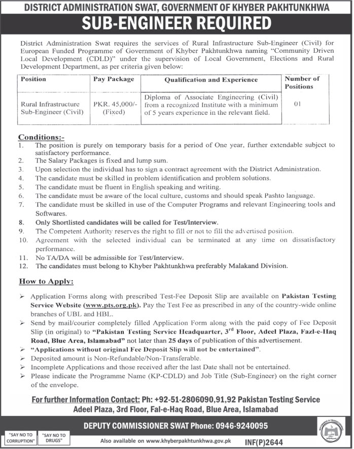 Sub Engineer Jobs In District Administrator Swat Govt Of KPK 1 June 2017