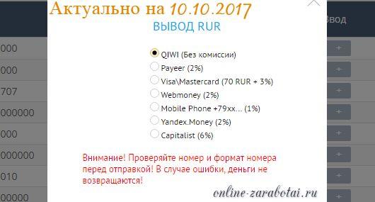 Комиссии при выводе рублей с биржи YoBit