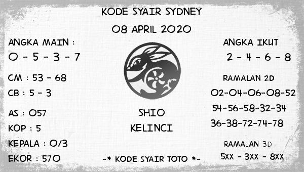 Prediksi Togel Sidney Rabu 08 April 2020 - Kode Syair Sydney