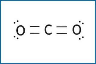 Struktur Lewis Dari CO2
