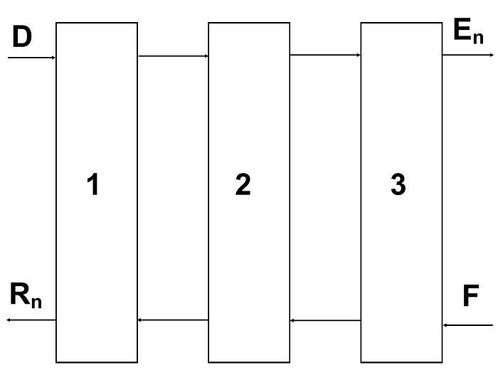 Diagrama del ejemplo de Método Baker