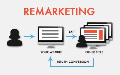 Manfaat Website Untuk Bisnis Akan Menguntungkan Anda