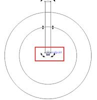 apa itu midpoint, memutar objek di coreldraw