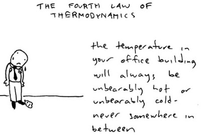 A 2005 thermodynamics humor version of a fourth law of thermodynamics