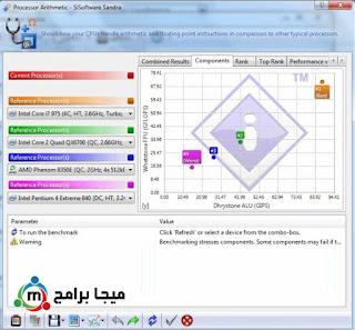 تحميل برنامج sandra lite أخر إصدار