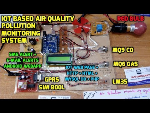 My Hobby Projects 9491535690 svsembedded 7842358459: IOT Based Air