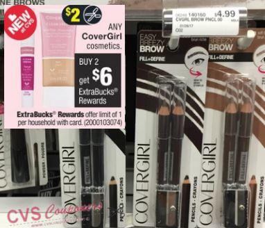 free Covergirl Cosmetics cvs