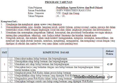 Prota PAK dan BP Kelas 8 Kurikulum 2013 Revisi 2019