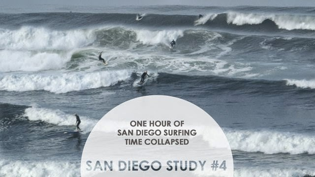 One Hour of San Diego Surfing Time Collapsed San Diego Study 4