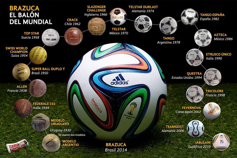 MUNDIAL 2014  Adidas apresenta a Brazuca Bola Oficial da Copa do ... 571a73201c89b