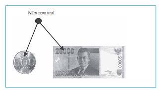 Gambar Nominal uang