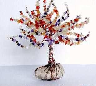 Cara Membuat Kerajinan Tangan Yang Mudah, Pohon Manik-manik