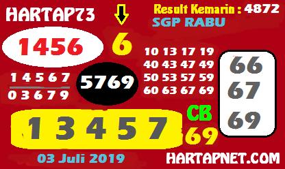 KODE SYAIR TOGEL SGP 03 JULI 2019 - Master Togel
