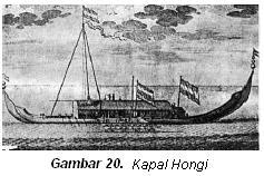 sejarah indonesia: POLITIK EKONOMI VOC