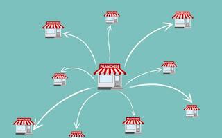 Tips Memilih Bisnis Franchise Dengan Tepat