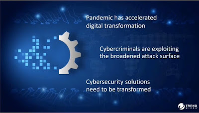 Trend Micro เผยความท้าทายบทใหม่ของ Cybersecurity ในงาน Perspectives 2021 ระบุ Ransomware เพิ่มรูปแบบการโจมตีใหม่อีก 34% เป้าหมายหลักคือ ภาครัฐบาล ธนาคาร อุตสาหกรรมการผลิต เฮลธ์แคร์ การเงิน การศึกษา และอื่นๆ