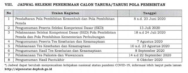 Jadwal dan Tata Cara Pendaftaran Taruna/Taruni Kementerian Perhubungan Tahun Akademik 2020/2021