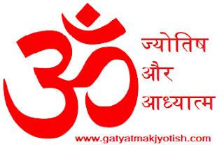 Aadhyatm gyan in Hindi by jyotish