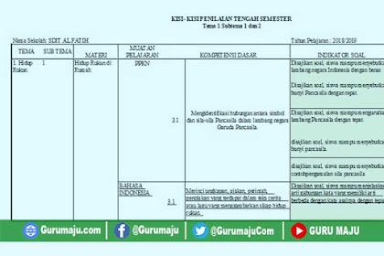 Kisi-Kisi Soal UTS / PTS Kelas 2 Semester 1 K13 Revisi Terbaru