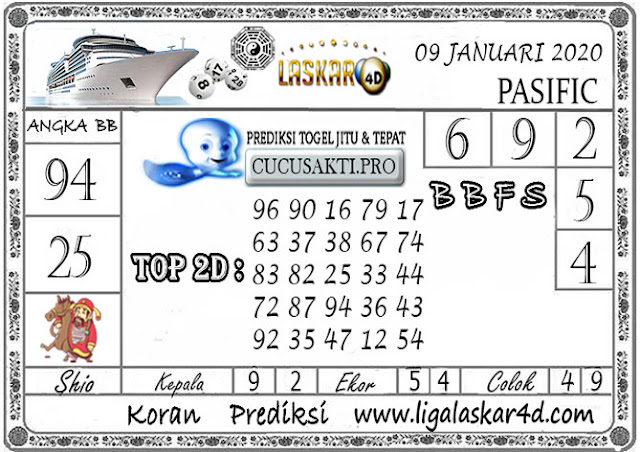 Prediksi Togel PASIFIC LASKAR4D 09 JANUARI 2020