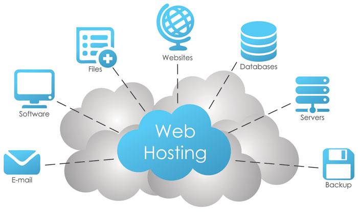 29++ Penggunaan shared hosting pada umumnya digunakan untuk information