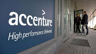 Accenture Off Campus Drive for Fresher