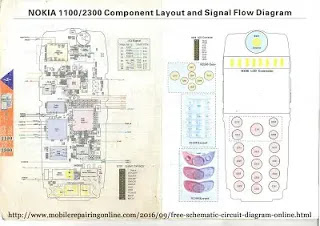 Nokia 1100 2300 component layout and signal flow diagram PCB detailed troubleshooting methods