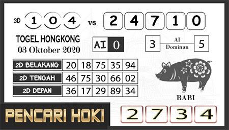 Prediksi Pencari Hoki Group Hk Sabtu 03 Oktober 2020