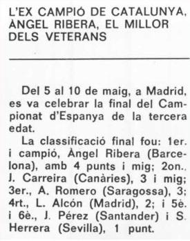Àngel Ribera se proclama campeón de España de veteranos