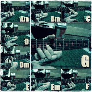 Cara Cepat Belajar Kunci Gitar