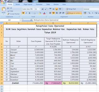2 Cara Mudah Print Dokumen Pada Microsoft Excel, cara print dokumen di microsoft excel, cara menggunakan print area di microsoft excel, cara cepat print dokumen di microsoft excel