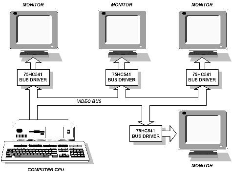 Sample-Application-of-Hardware-Screensaver