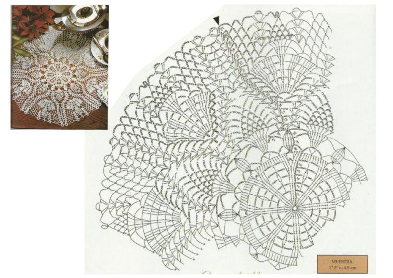 El Baul de Crochet y Telar Patrones en crochet como tejer tapetes