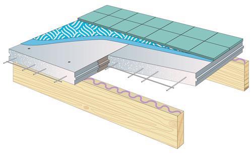 jasa pemasangan baja ringan di depok pemesanan bata atau hebel dinding dan panel lantai ...