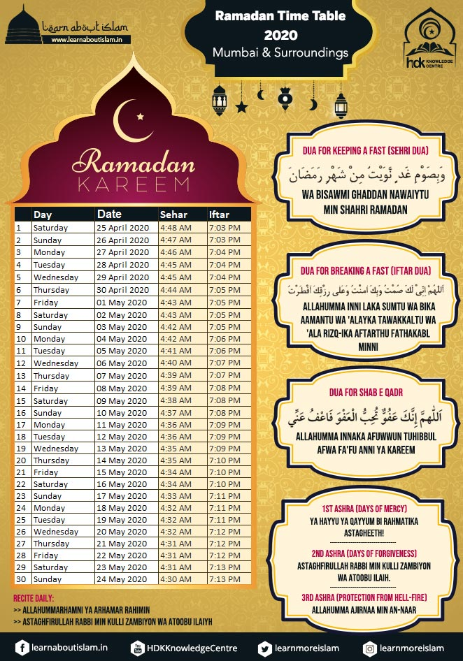 Ramadan Sehri Iftari Timetable 2020 for Mumbai, Maharashtra, India