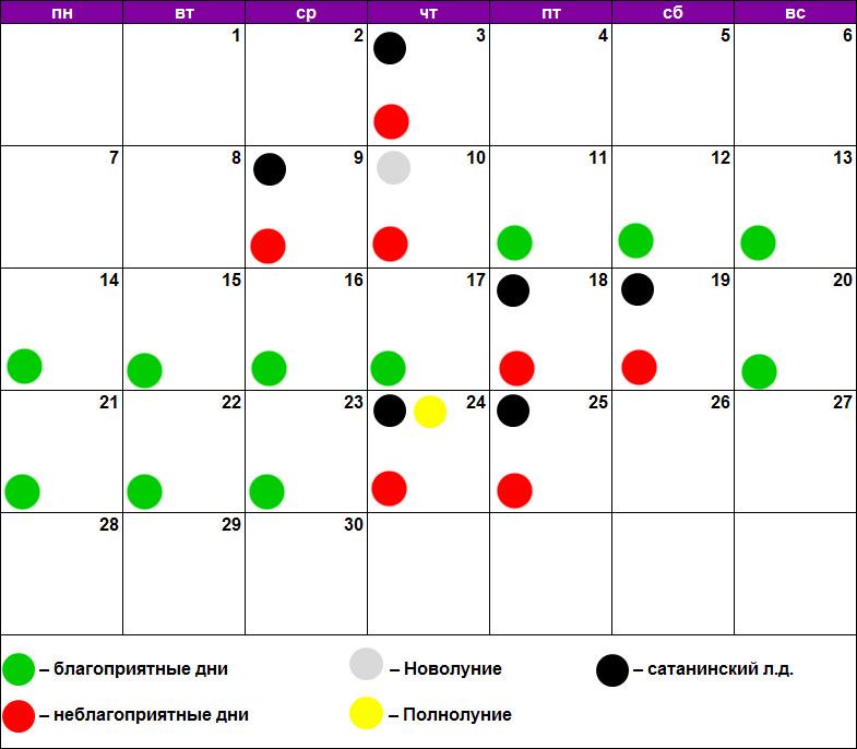 Лунный календарь для масок июнь 2021