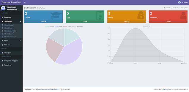 Aplikasi Ujian Online Computer Based Test