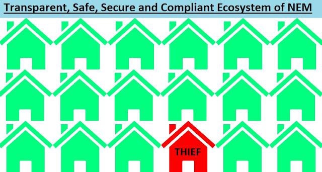 transparent, safe, secure and compliant ecosystem of NEM