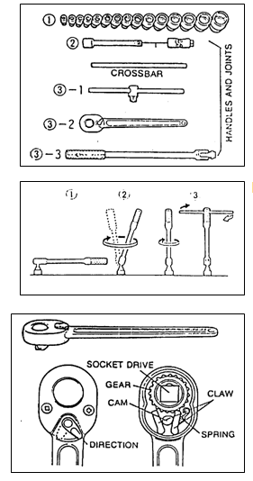Socket Wrench (Kunci Sok)