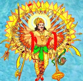 Kartviryarjun Dwadash Naam Stotram
