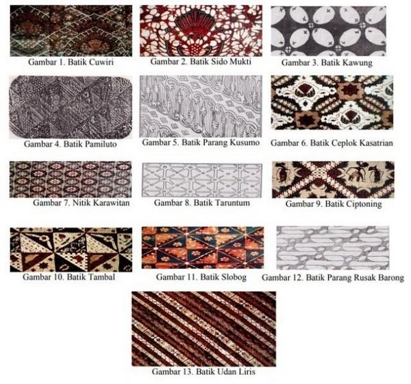 Arti Pada Motif Batik